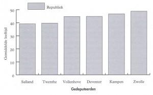 Grafiek 2-k